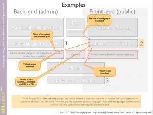 xili-language-v24 keynote extract